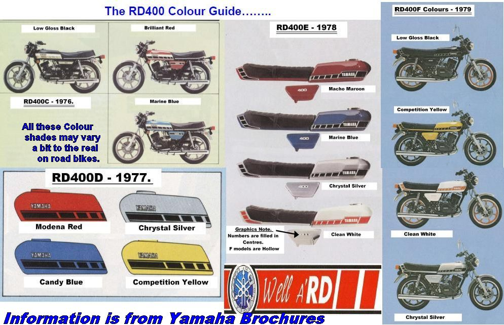 Yamaha RD400. The Model Guide on yamaha xs650 wiring-diagram, honda xr250 wiring diagram, triumph bonneville wiring diagram, honda goldwing wiring diagram, xs650 chopper wiring diagram, triumph tr6 wiring diagram, honda cb750 wiring diagram, honda mr50 wiring diagram, honda cb350 wiring diagram, honda cx500 wiring diagram, yamaha golf cart parts diagram, honda cm400a wiring diagram, suzuki gt750 wiring diagram, harness diagram, suzuki gt250 wiring diagram, yamaha golf cart carburetor diagram, harley davidson wiring diagram, suzuki gs400 wiring diagram, kawasaki wiring diagram, suzuki gt550 wiring diagram,