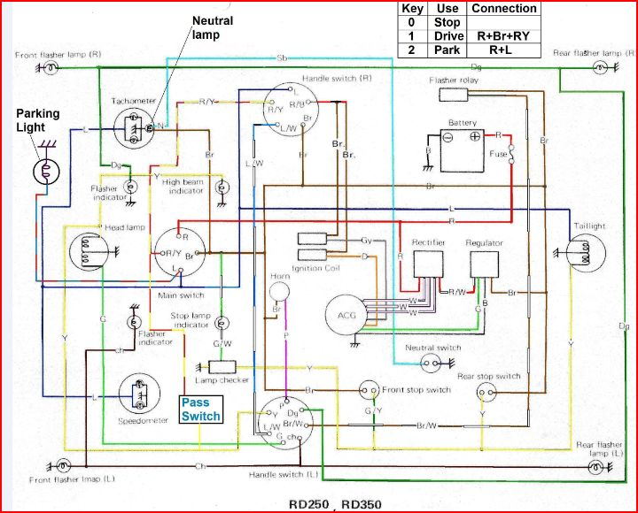 Yamaha rd wiring diagram